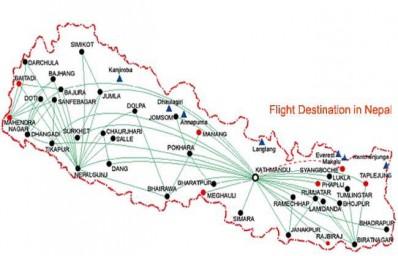 Nepal Flight Tickets Price